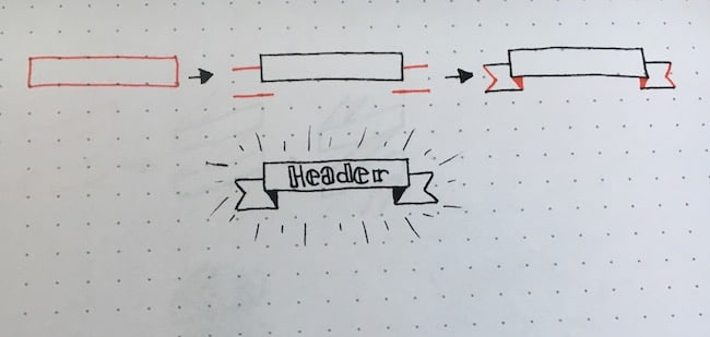 Adding Banners to your bullet journal
