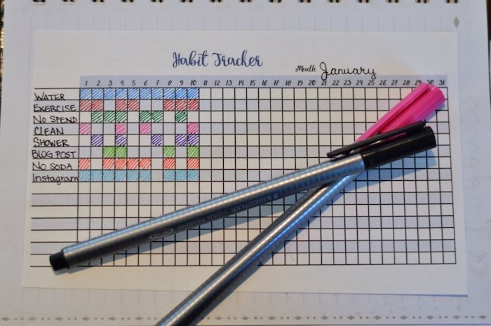 Printable Bullet Journal Habit Tracker in A5 size