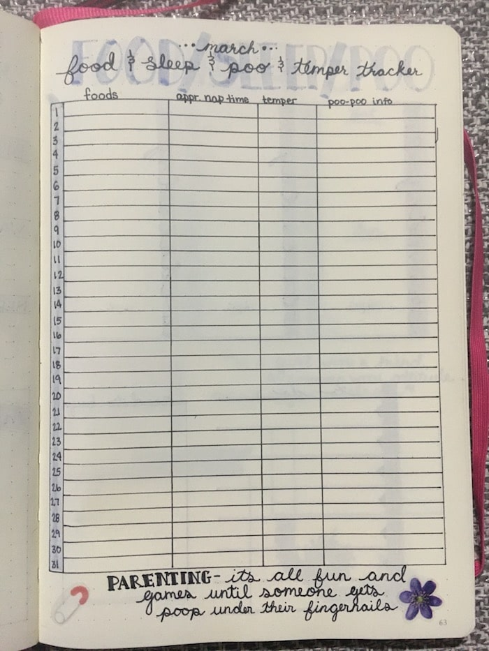 Baby Symptom Tracker and Log for Bullet Journal