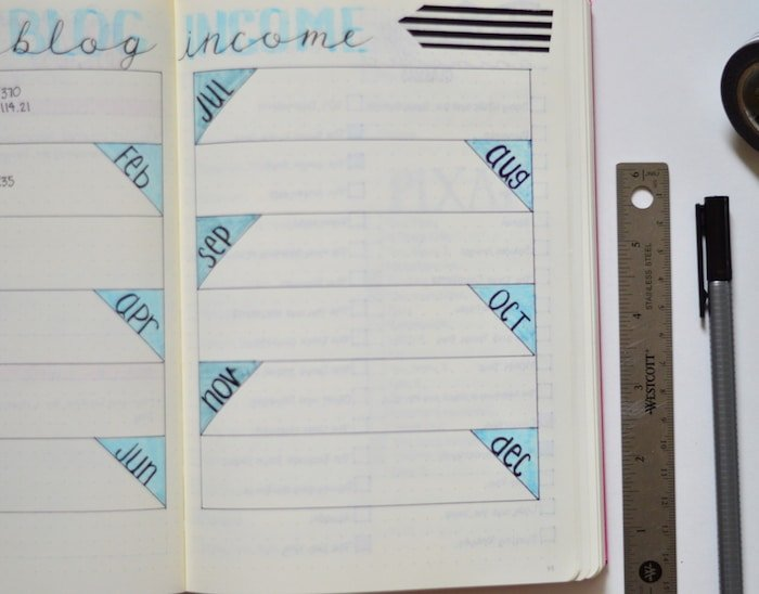 Tracking blog information in your bullet journal