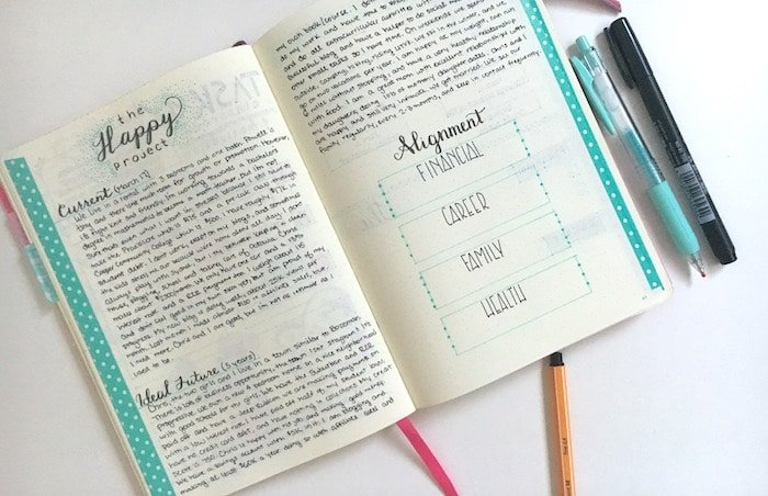 Goal Setting in your bullet journal. Goal Setting Strategies that will change your life