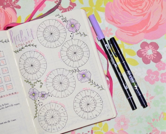 This circular habit tracker is fun and beautiful. A nice change from the standard linear tracker