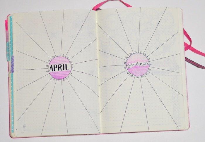 April Gratitude log in my bullet journal