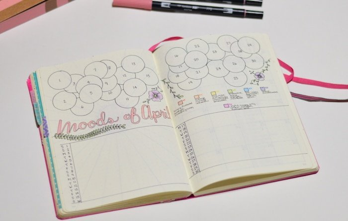 Bullet Journal Mood Tracker monthly setup