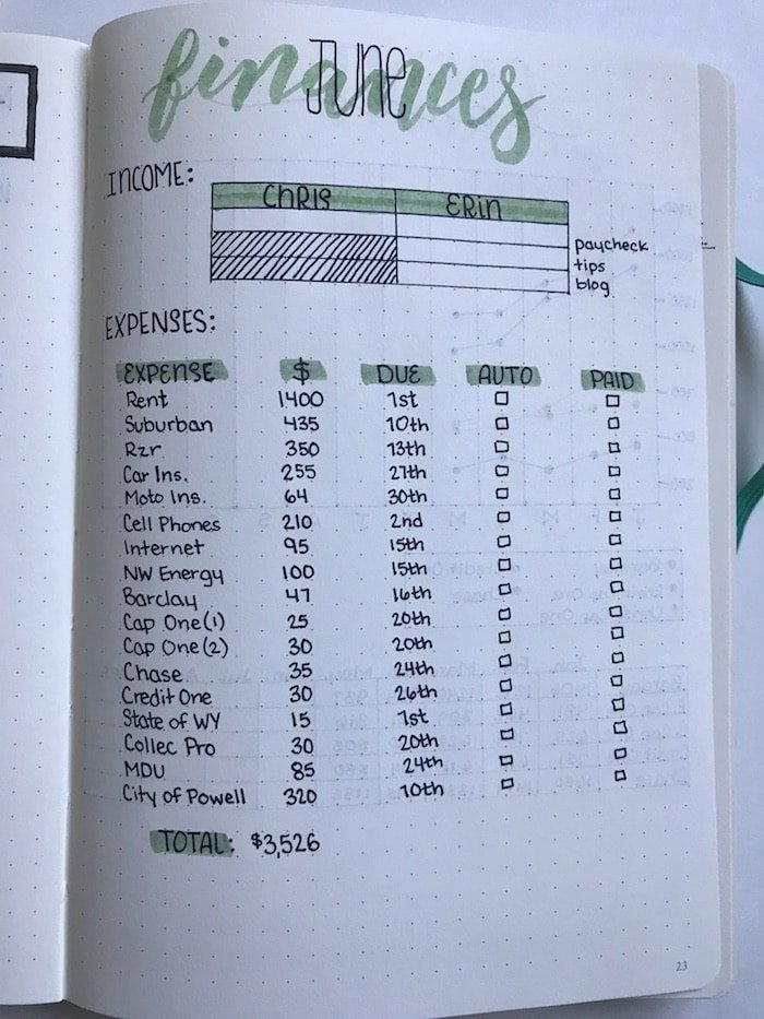 Expense tracker in bullet journal