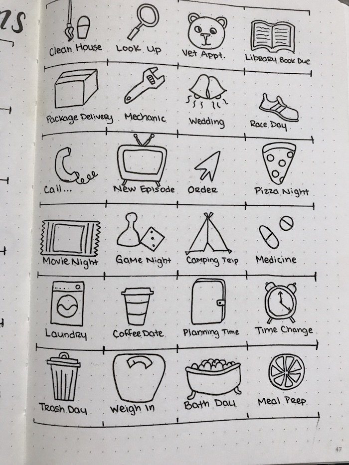 46 Icons for Your Bullet Journal