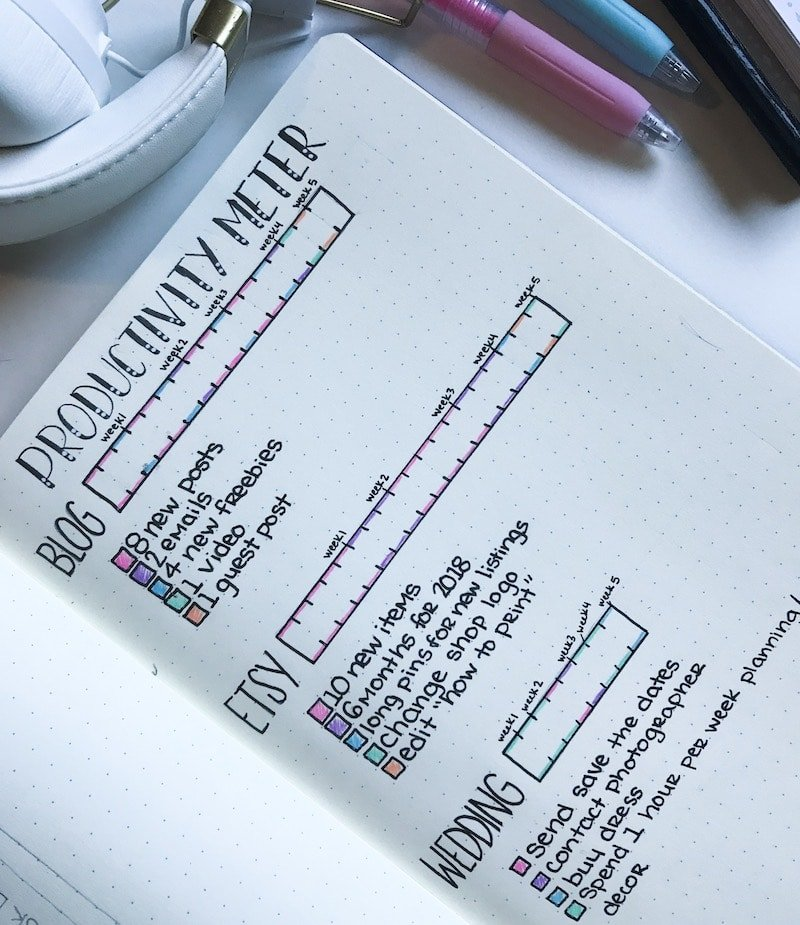 Productivity Meter, the perfect goal setting tool for your bullet journal