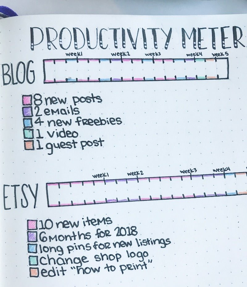 Productivity Meter for your bullet journal