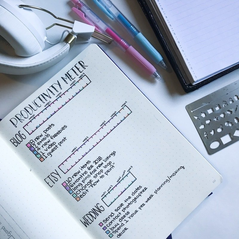 Try this goal setting tool in your bullet journal. The productivity meter is a visual way to gauge your progress and keep you motivated