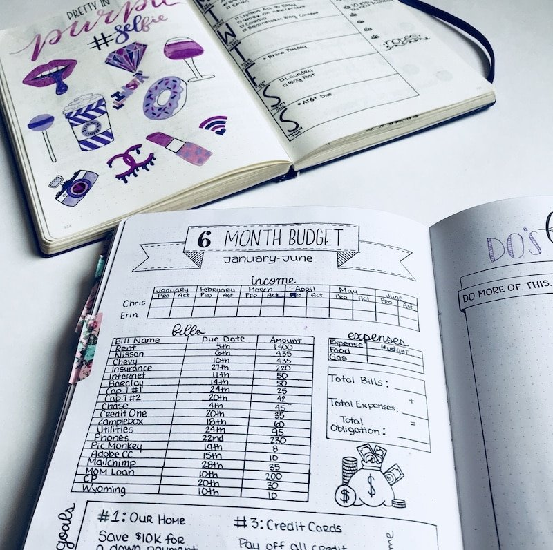 How to Migrate Your Bullet Journal