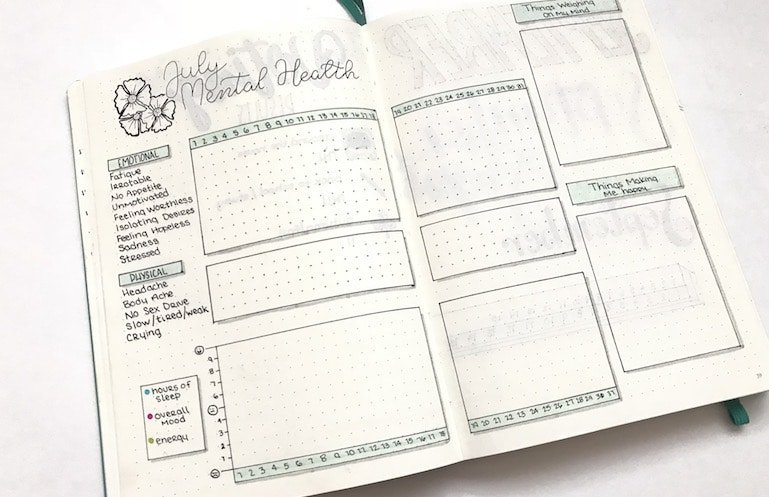 Monthly Mental Health Tracker for Your Bullet Journal