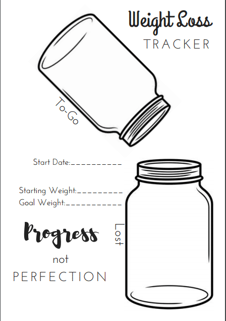 5 free printable bullet journal weight loss pages the for Weight loss goals template