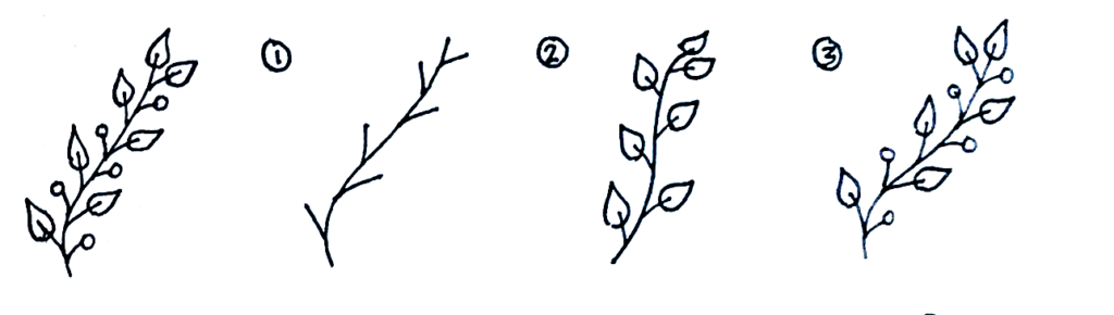 11 Simple Step By Step Floral Doodles on Easy Shapes