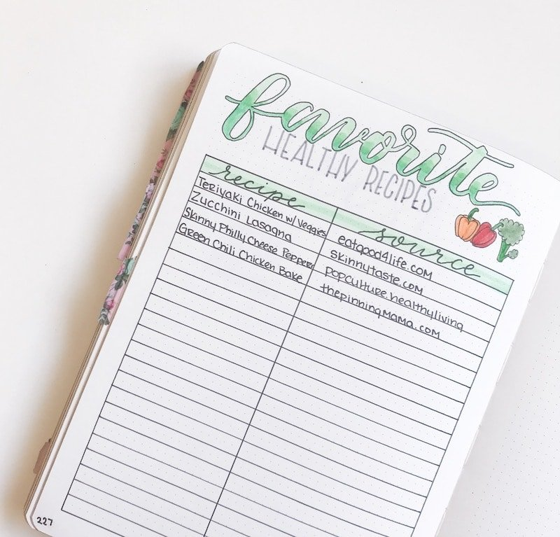 How to Add Your Favorite Recipes to your Bullet Journal