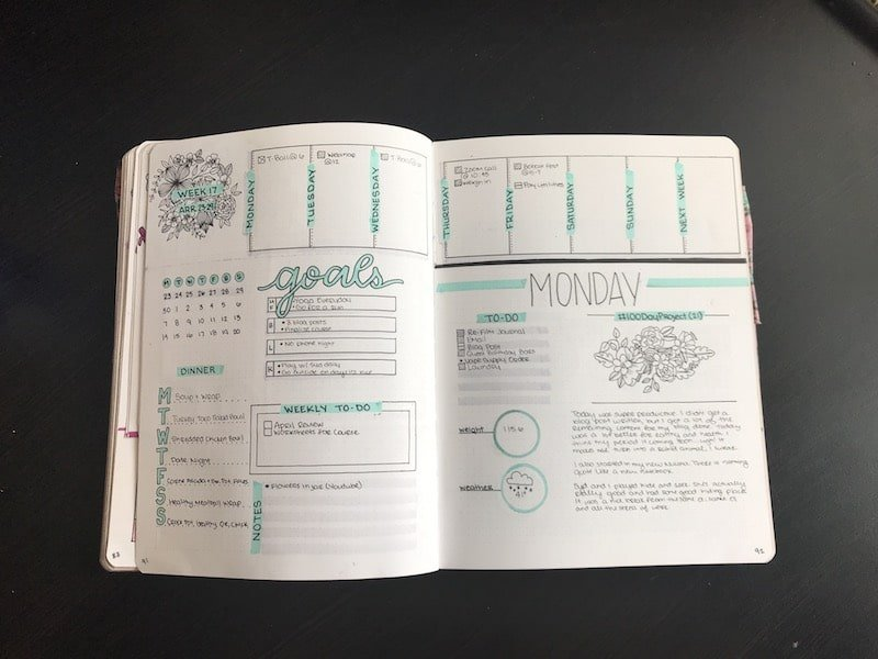 Dutch Door Weekly Spreads