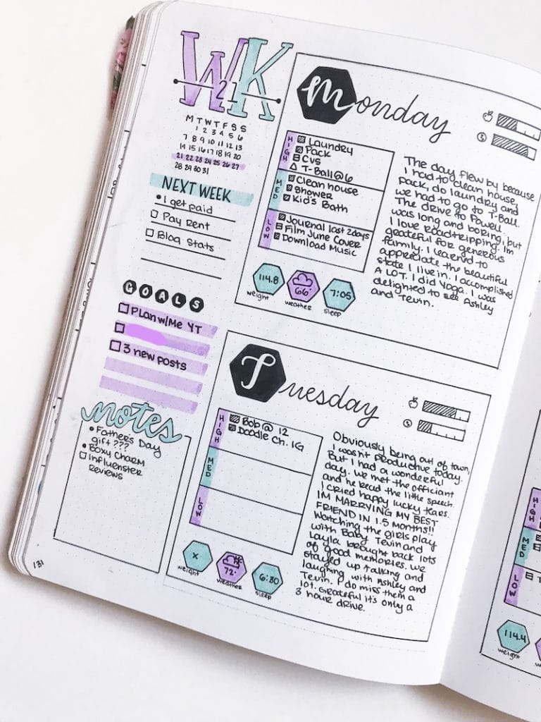 How to Use Your Weekly Spread Effectively