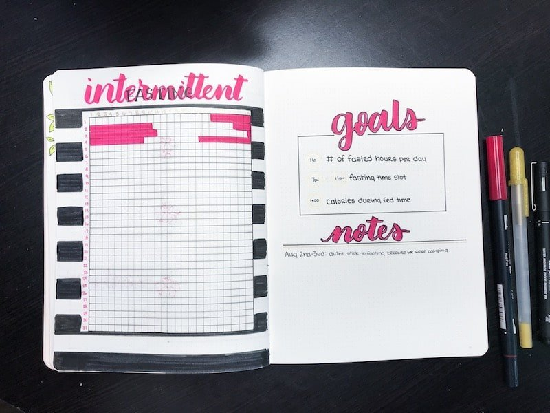 Intermittent Fasting made easy with your bullet journal