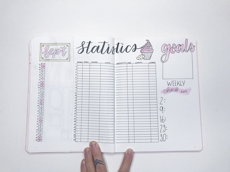 My Top Monthly Pages for your bullet journal