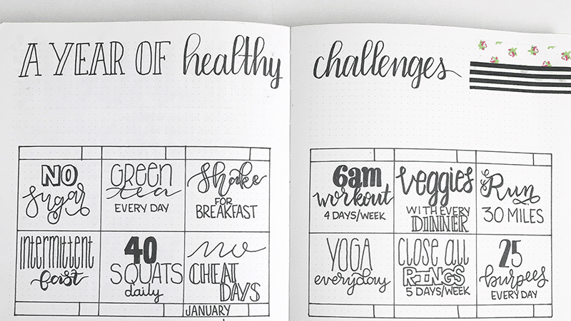 12 Months of Healthy Challenges for Your Bullet Journal