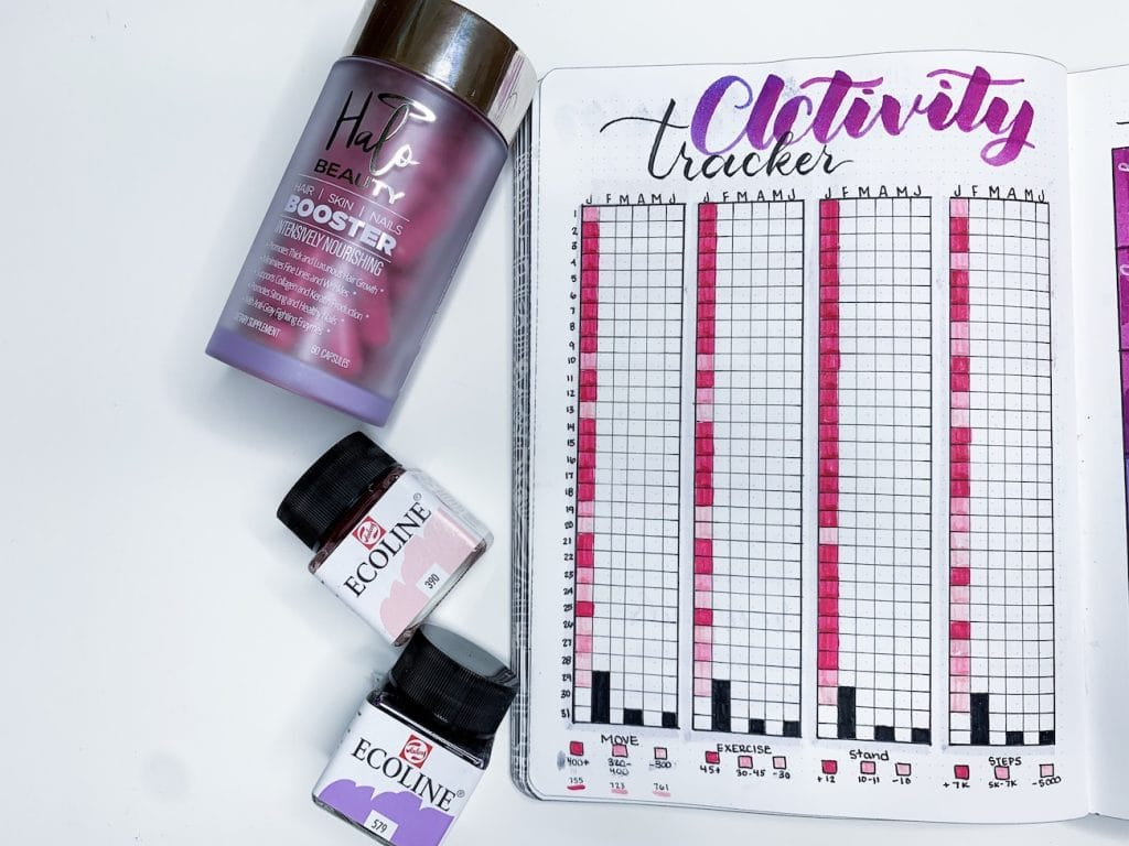 Activity Tracker to track steps in your bullet journal
