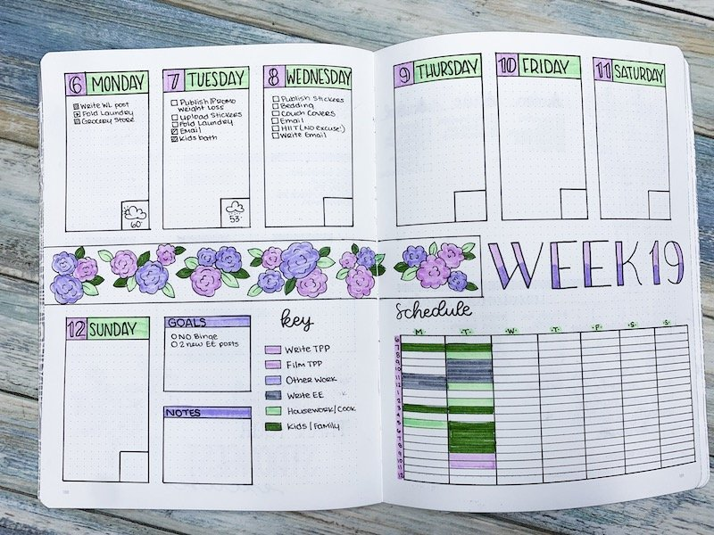 Weekly Spread with time tracker