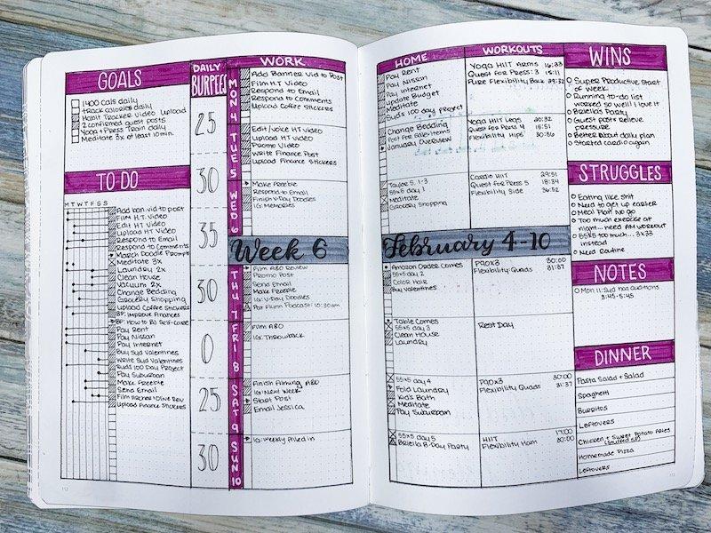 Running Task List Minimal weekly setup