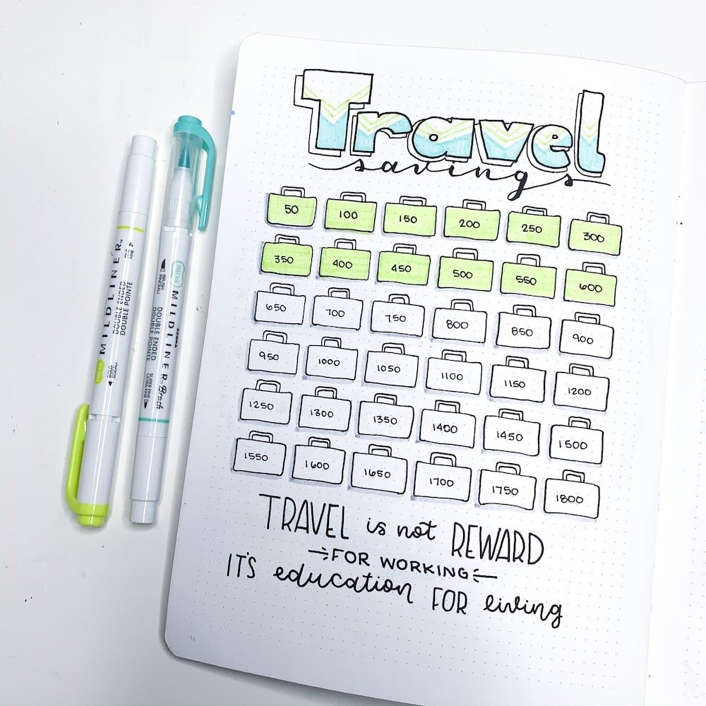 Savings Tracker in Your Bullet Journal. Travel Planning Spreads to organize your vacation