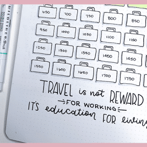 15 Travel Quotes for Your Bullet Journal