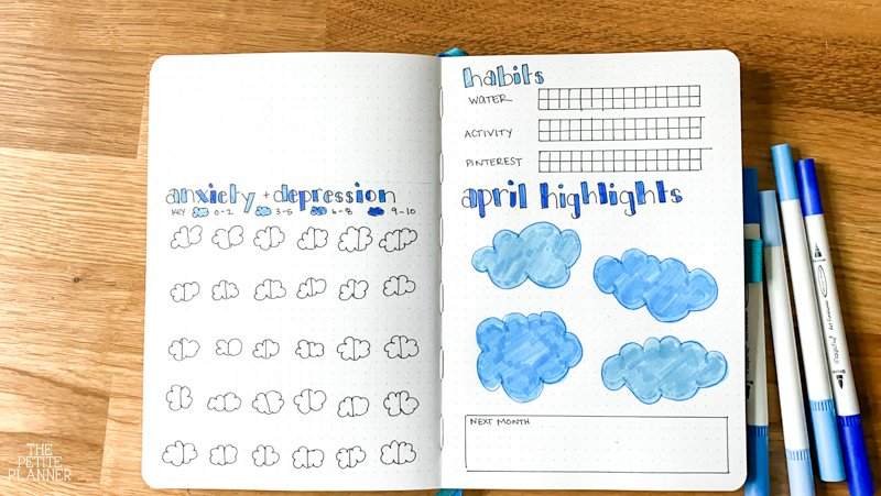 Cloud themed anxiety and depression mood tracker