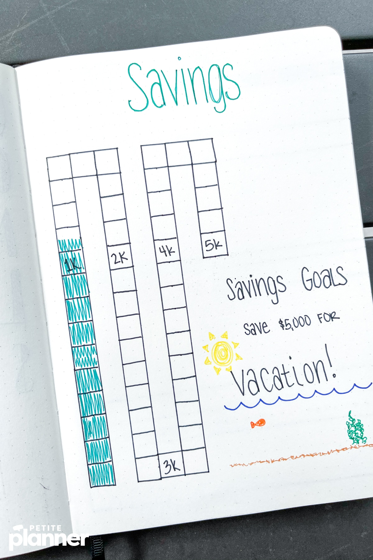 Bullet journal Savings tracker page