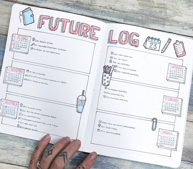 Future log layout covering two pages of bullet journal